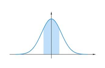 Peformance Curve (Feb 2020 Blog Post)
